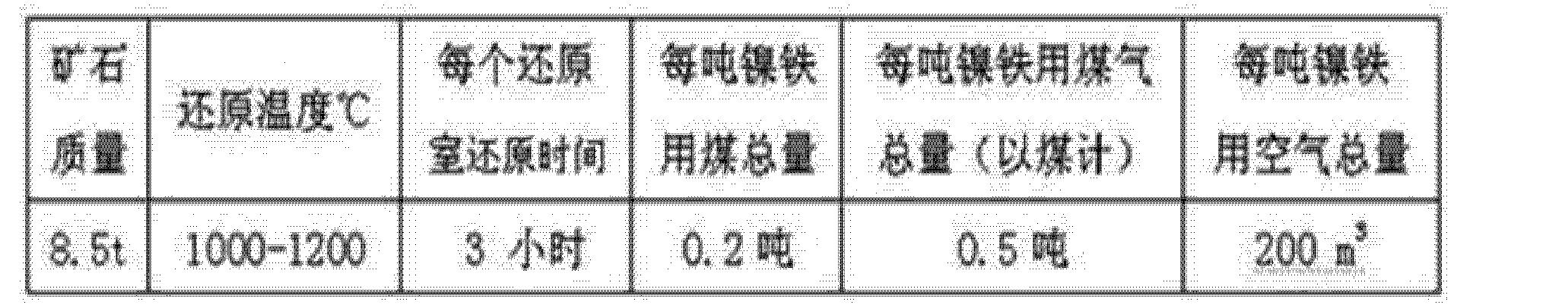 Figure CN102409126AD00112
