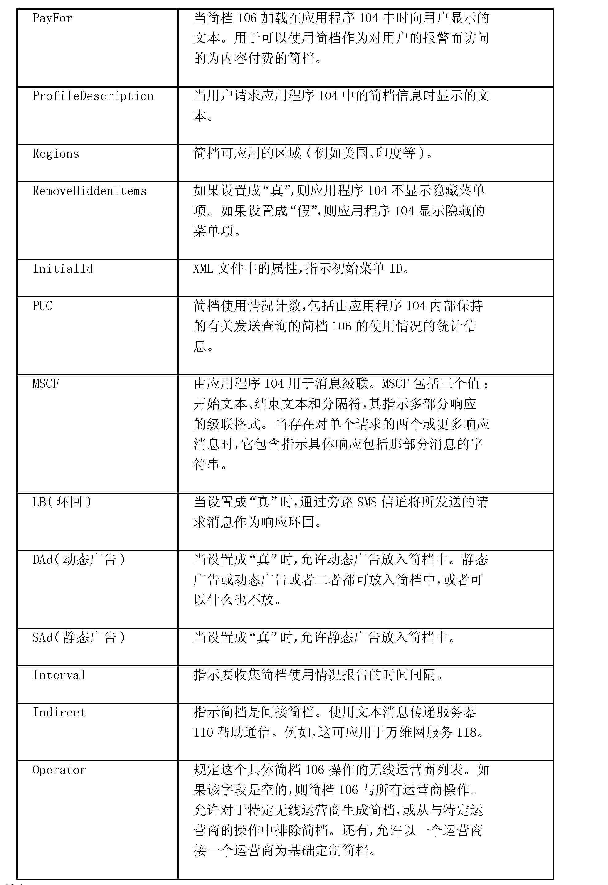 Figure CN101681484BD00331