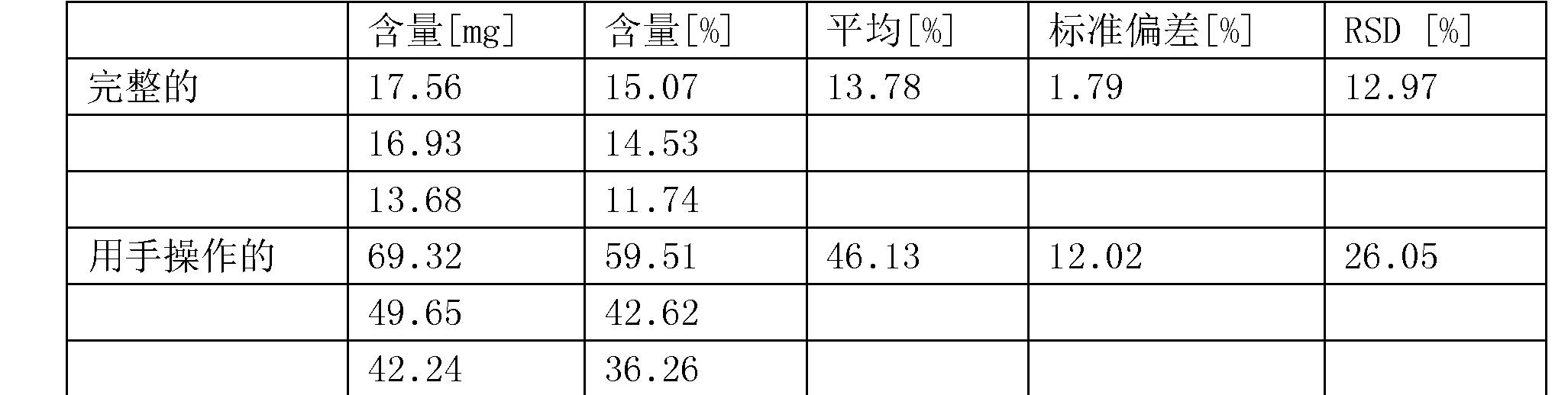 Figure CN104394851BD00562
