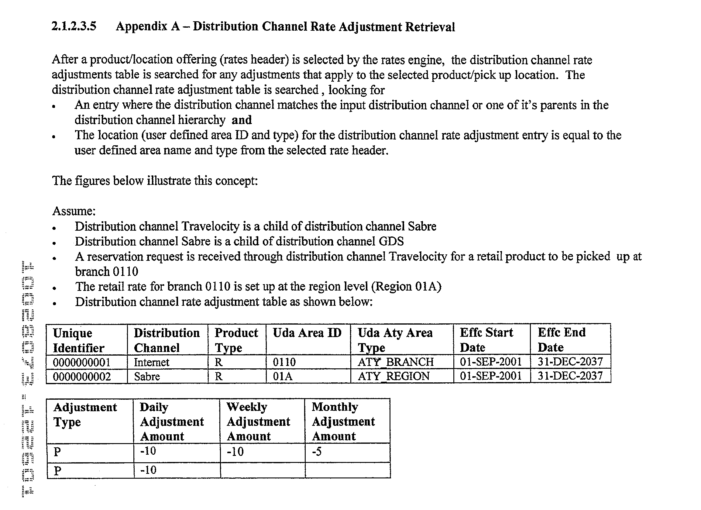 Figure US20030125992A1-20030703-P00961