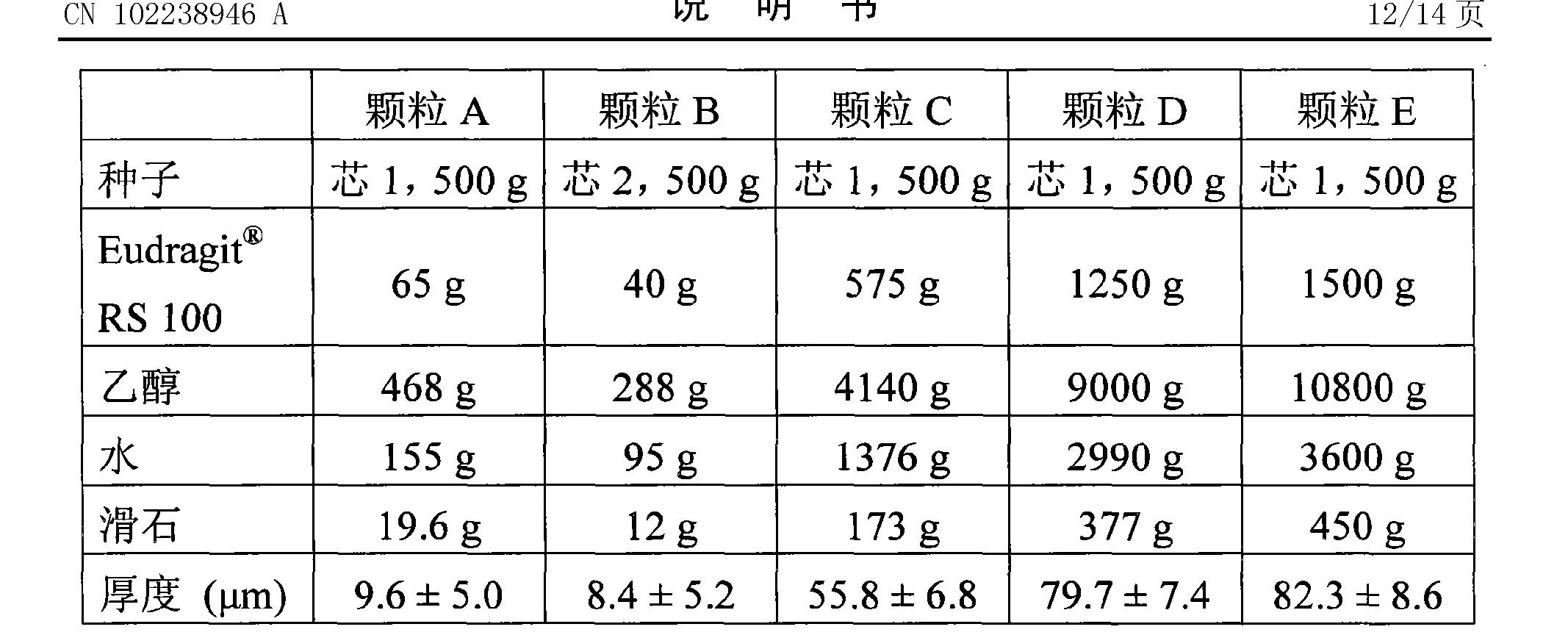Figure CN102238946AD00151