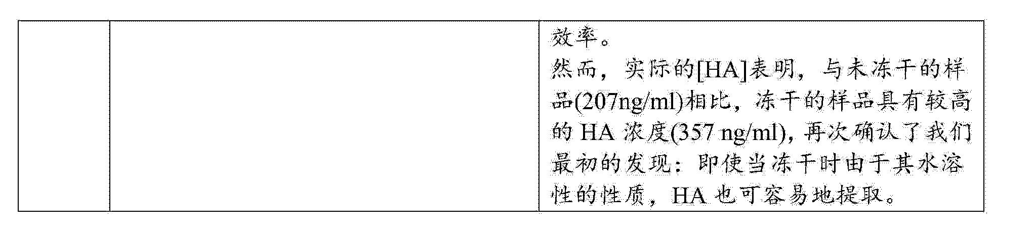 Figure CN103874762AD00671