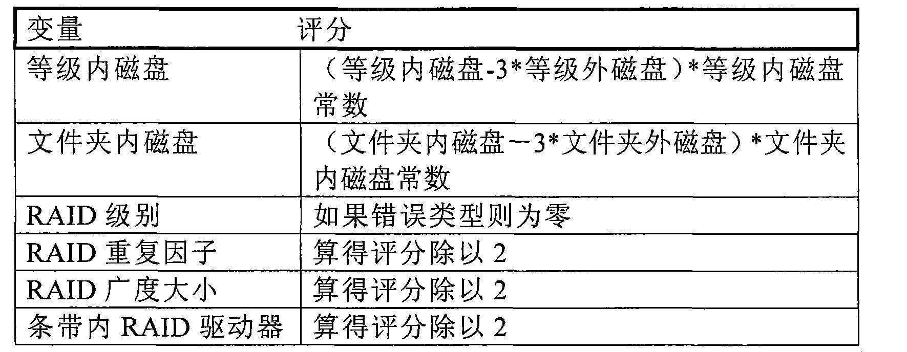 Figure CN101454745BD00121