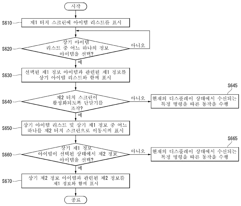 Figure R1020090047385