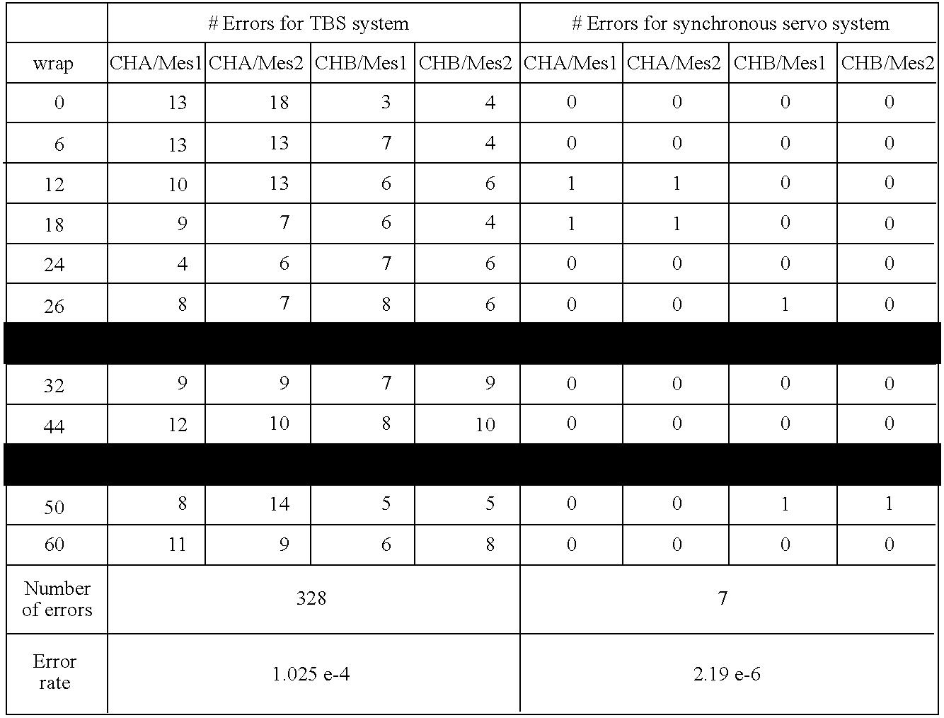 Figure US07245450-20070717-C00001