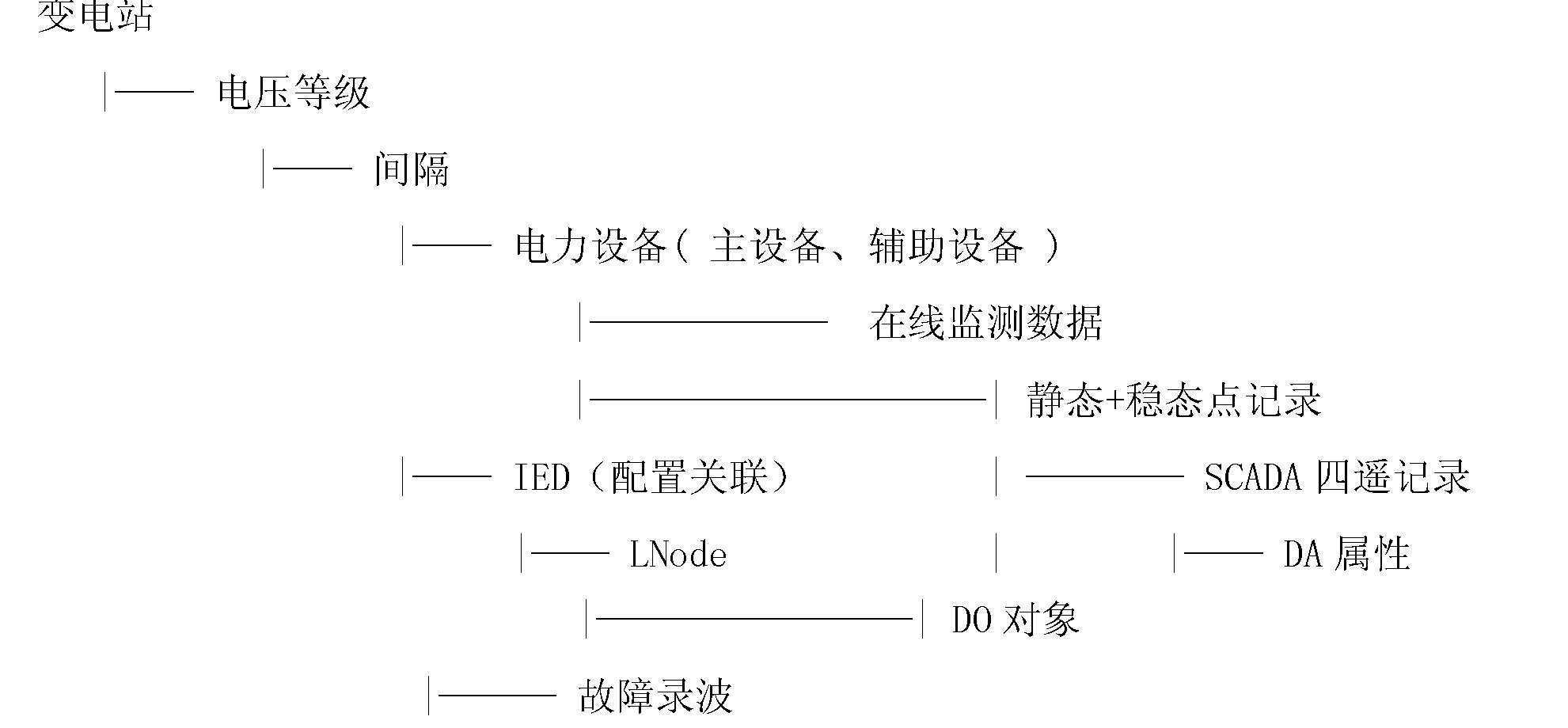 Figure CN102255389BD00051