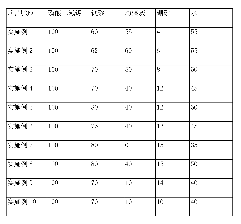 Figure CN103786383AD00071
