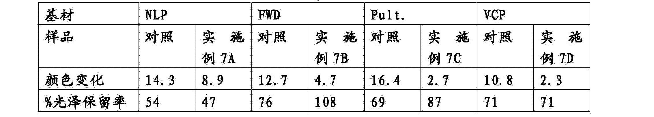 Figure CN103788868AD00281