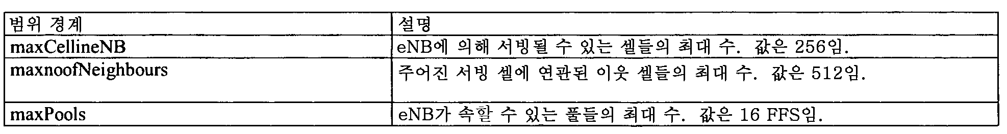 Figure 112012012836131-pct00003