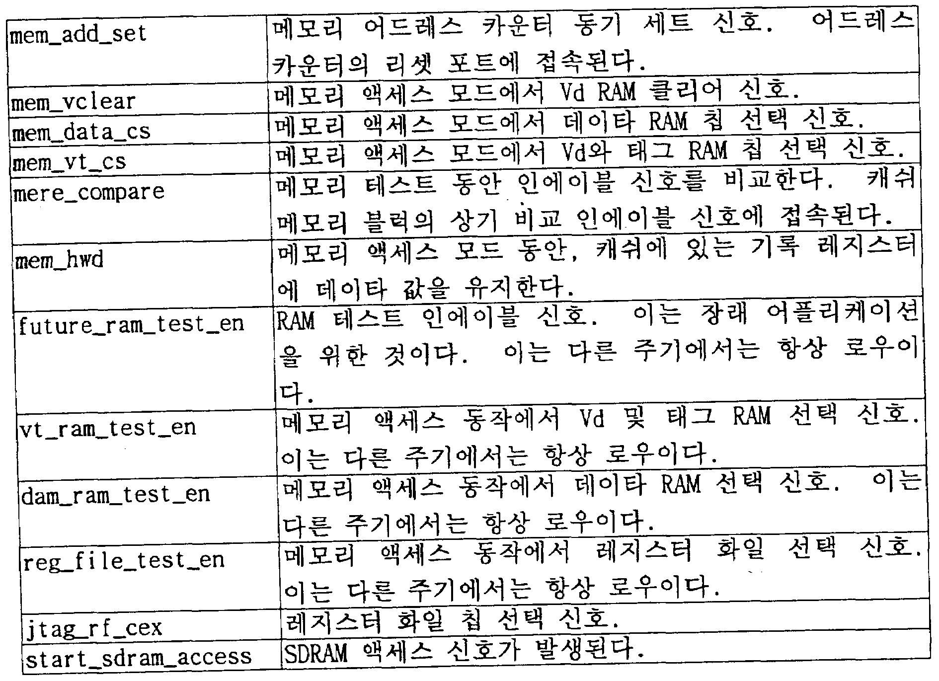 Figure kpo00099