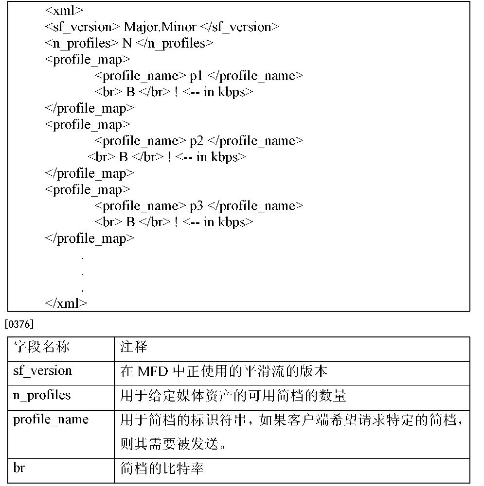 Figure CN102439578BD00371