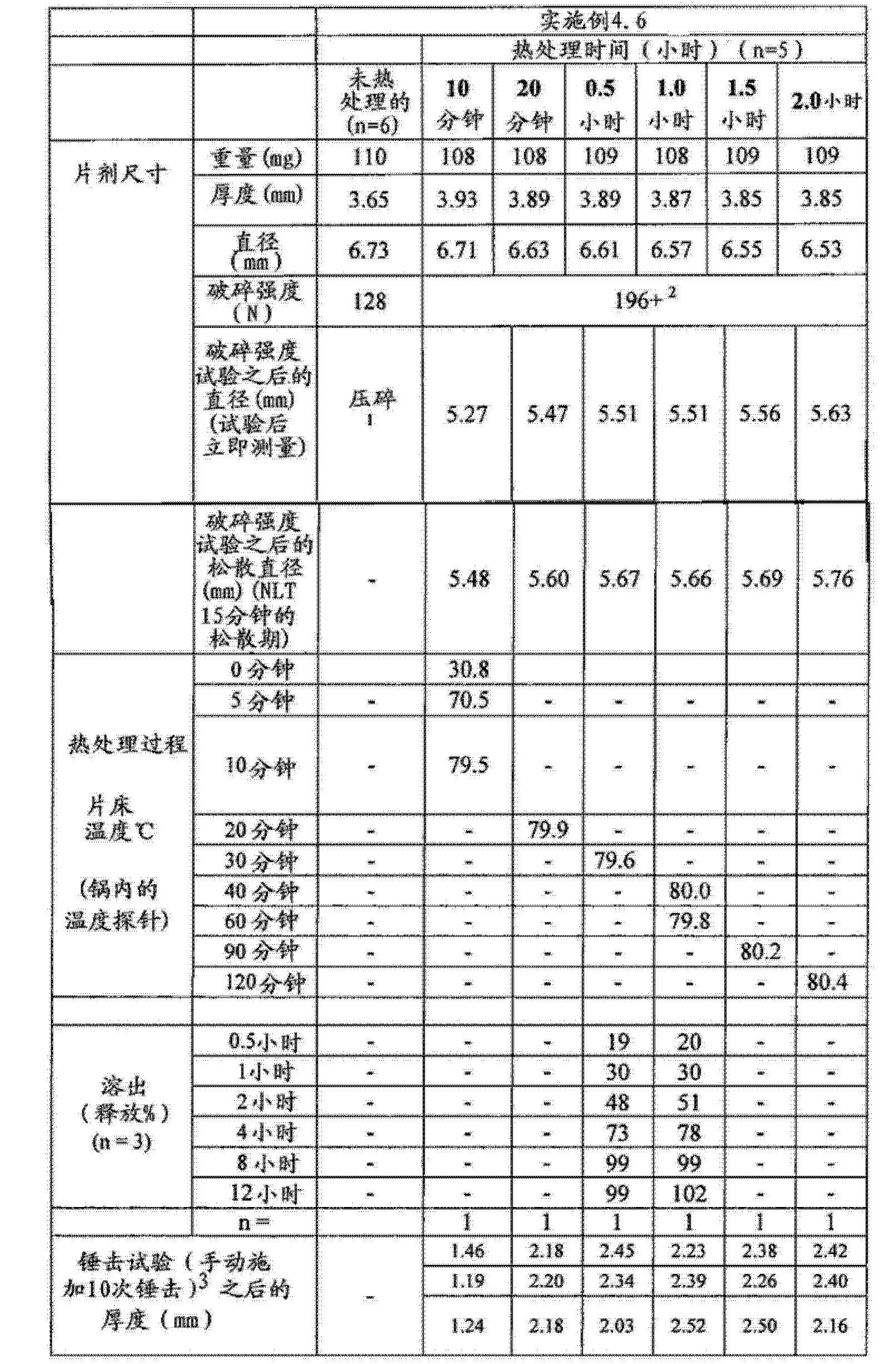 Figure CN102743355BD00711