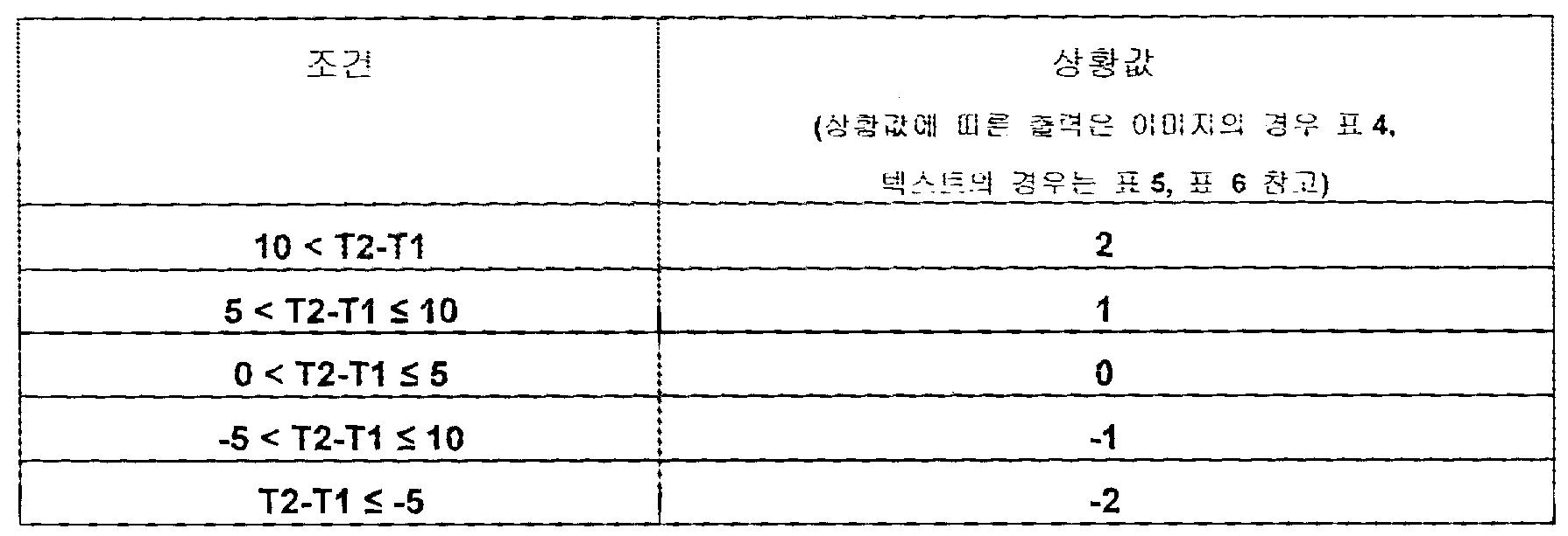Figure 112005021251910-pat00002