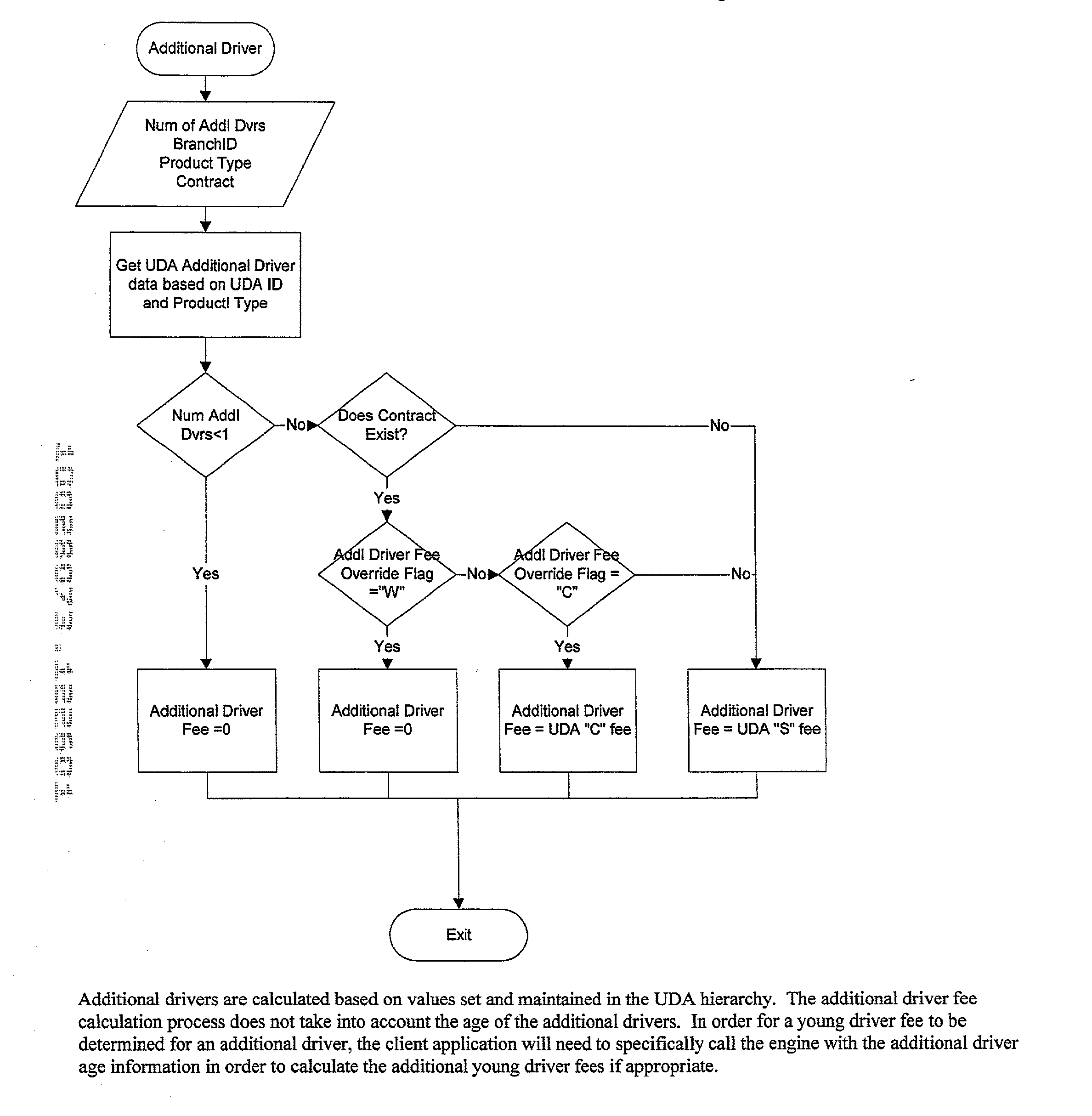 Figure US20030125992A1-20030703-P00837