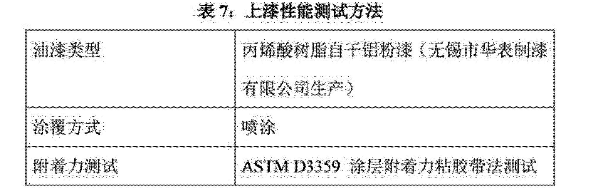 Figure CN102634161BD00071