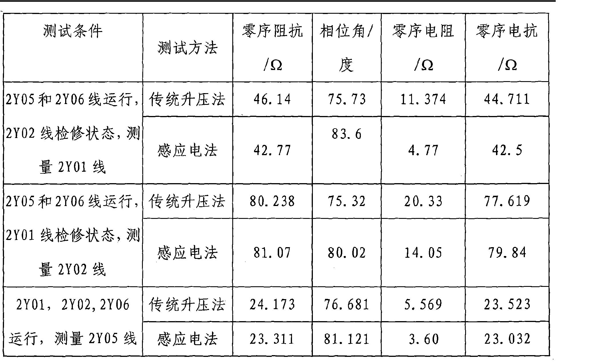 Figure CN101699301BD00071