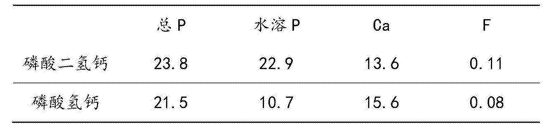 Figure CN105197905BD00104