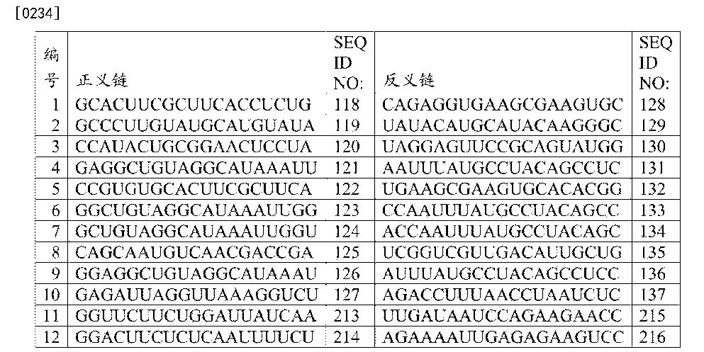 Figure CN105792832AD00352