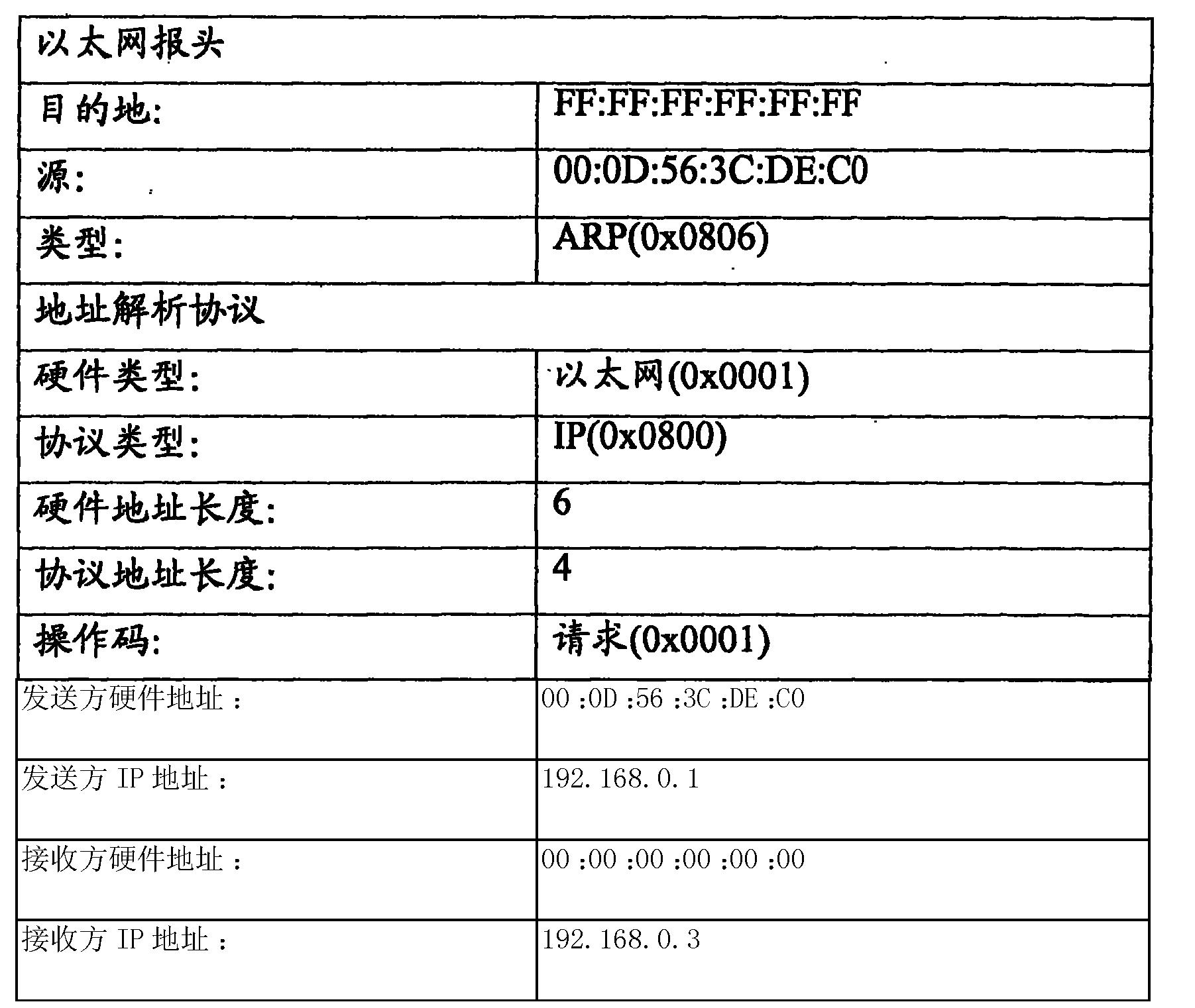 Figure CN1926835BD00111