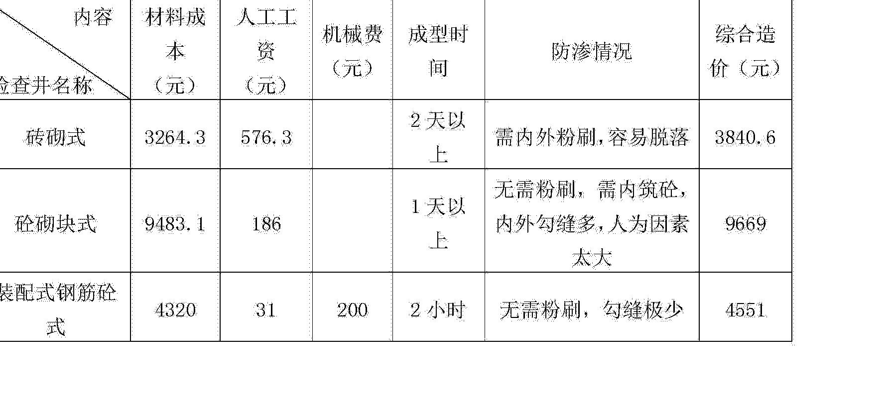 Figure CN102817375AD00061