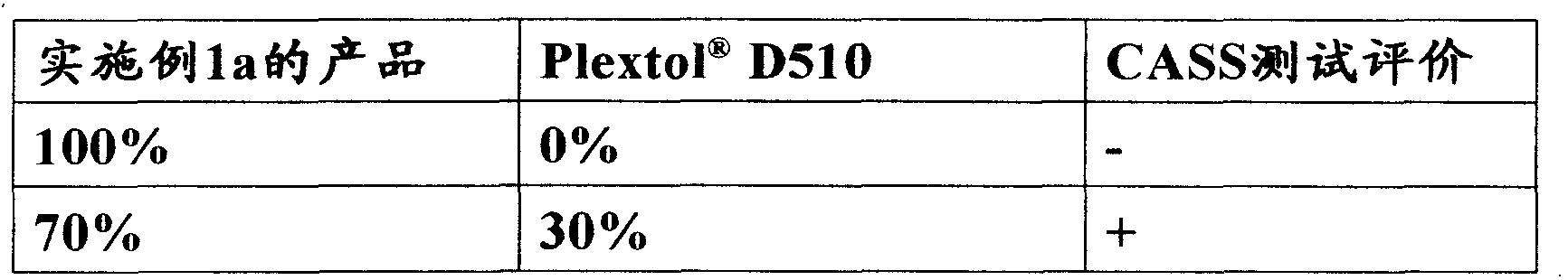 Figure CN101007303BD00141