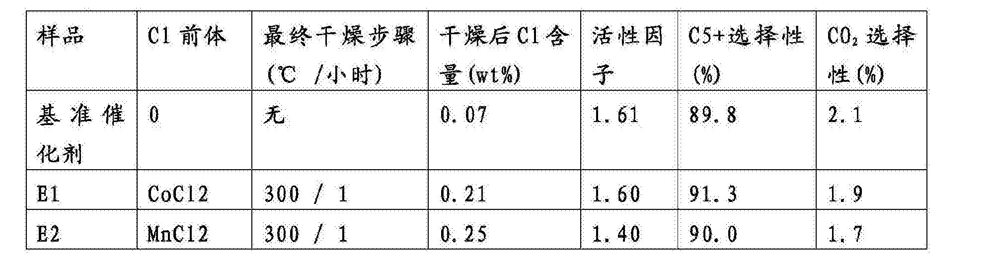 Figure CN105531027BD00161