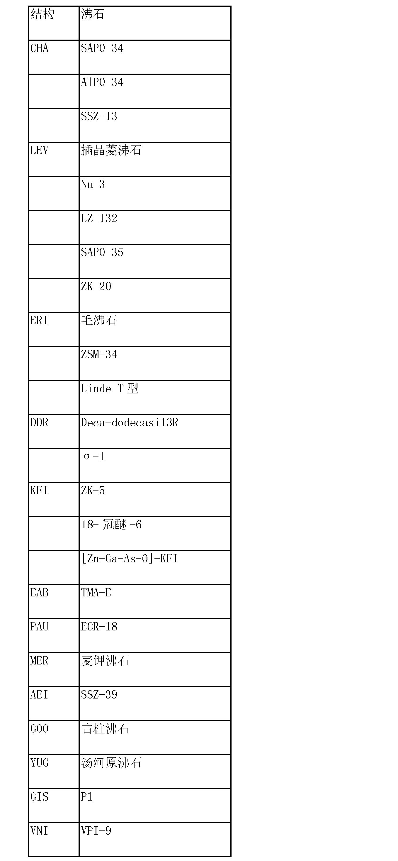 Figure CN102974390AD00181