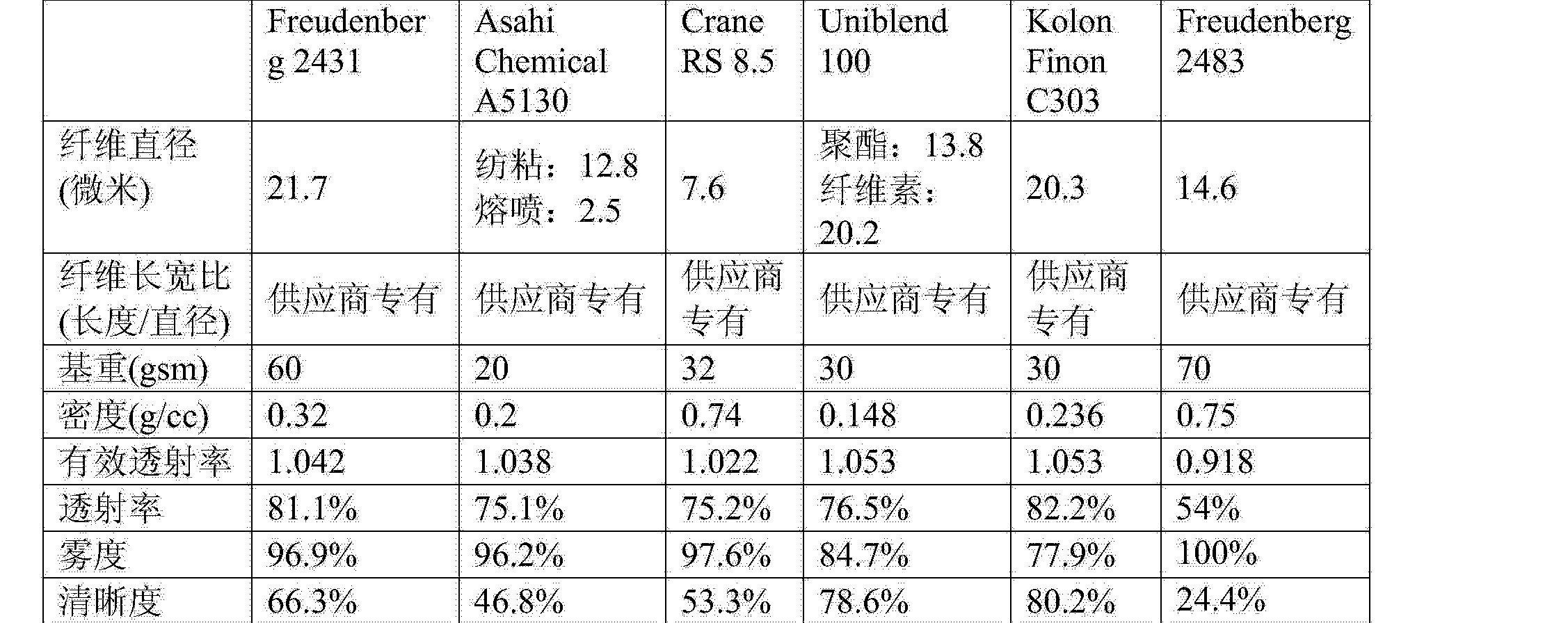 Figure CN104136970AD00071