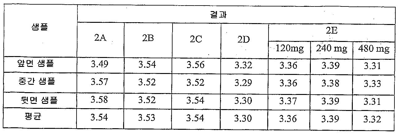 Figure 112008023610307-pct00016