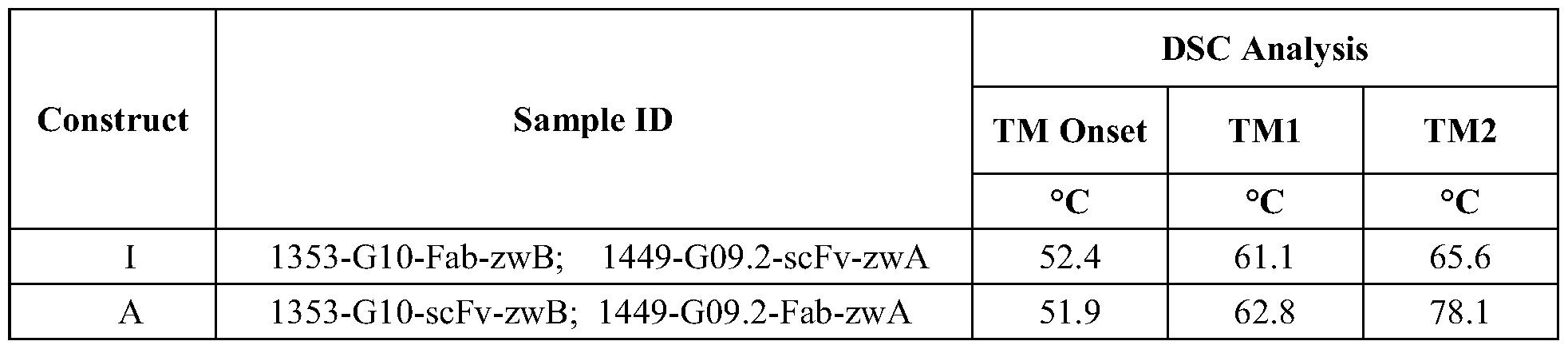 Figure imgf000223_0002