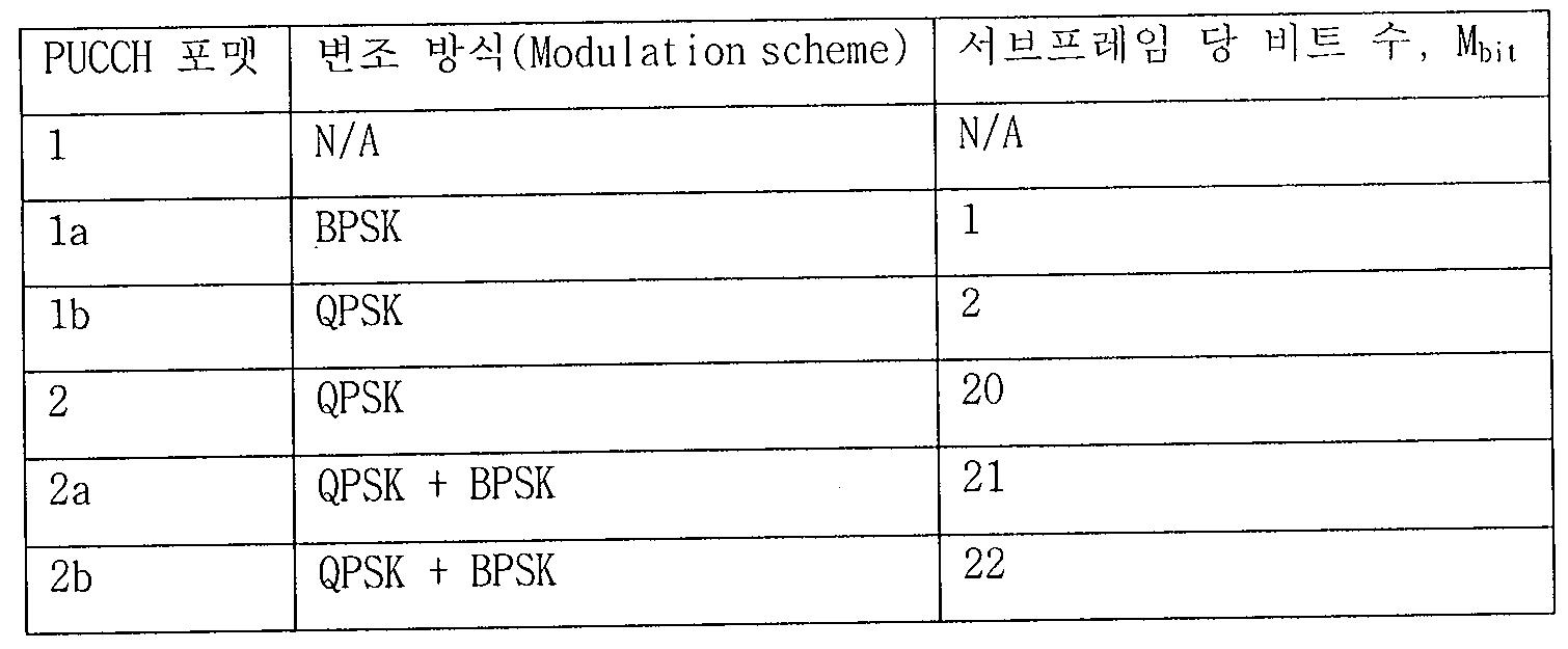 Figure 112011502155947-pat00013