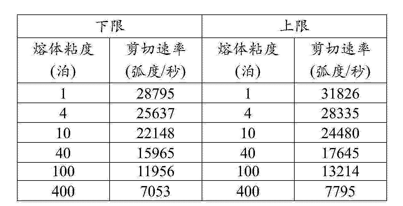 Figure CN104837620AD00092