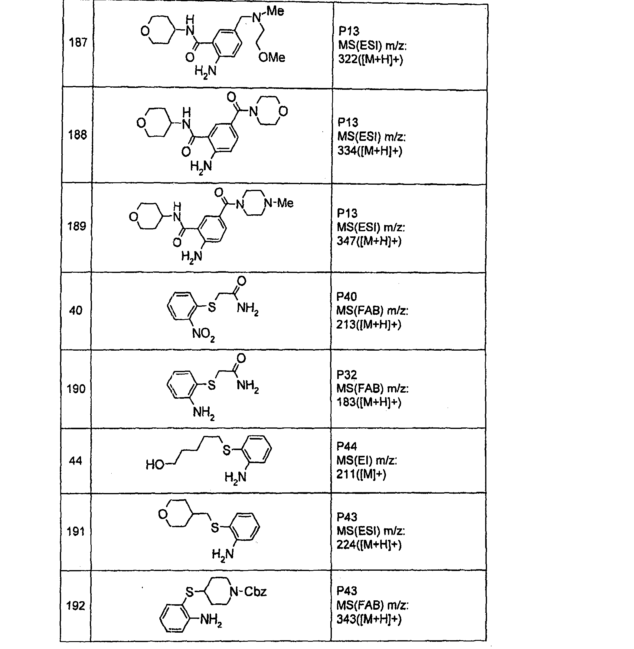 Figure CN101835764BD00671
