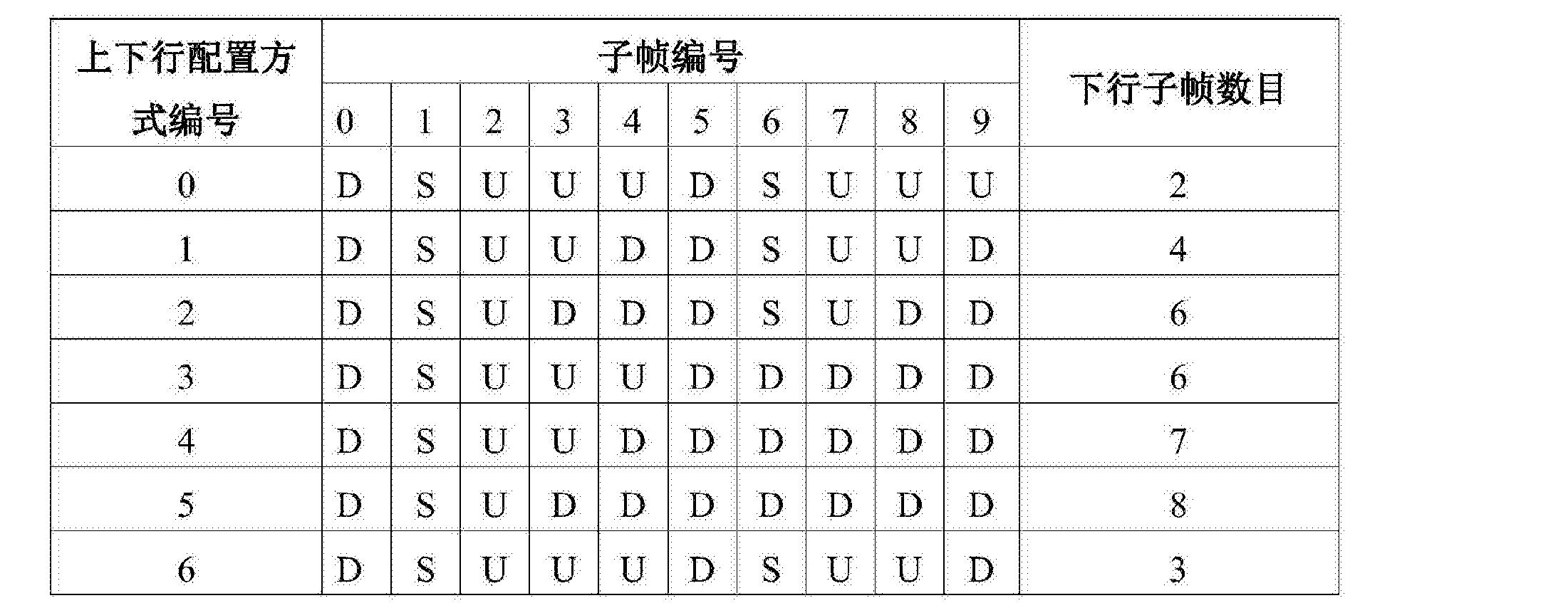 Figure CN107172690AD00071