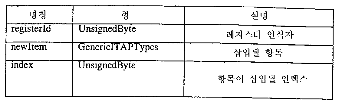 Figure 111999007470301-pct00011