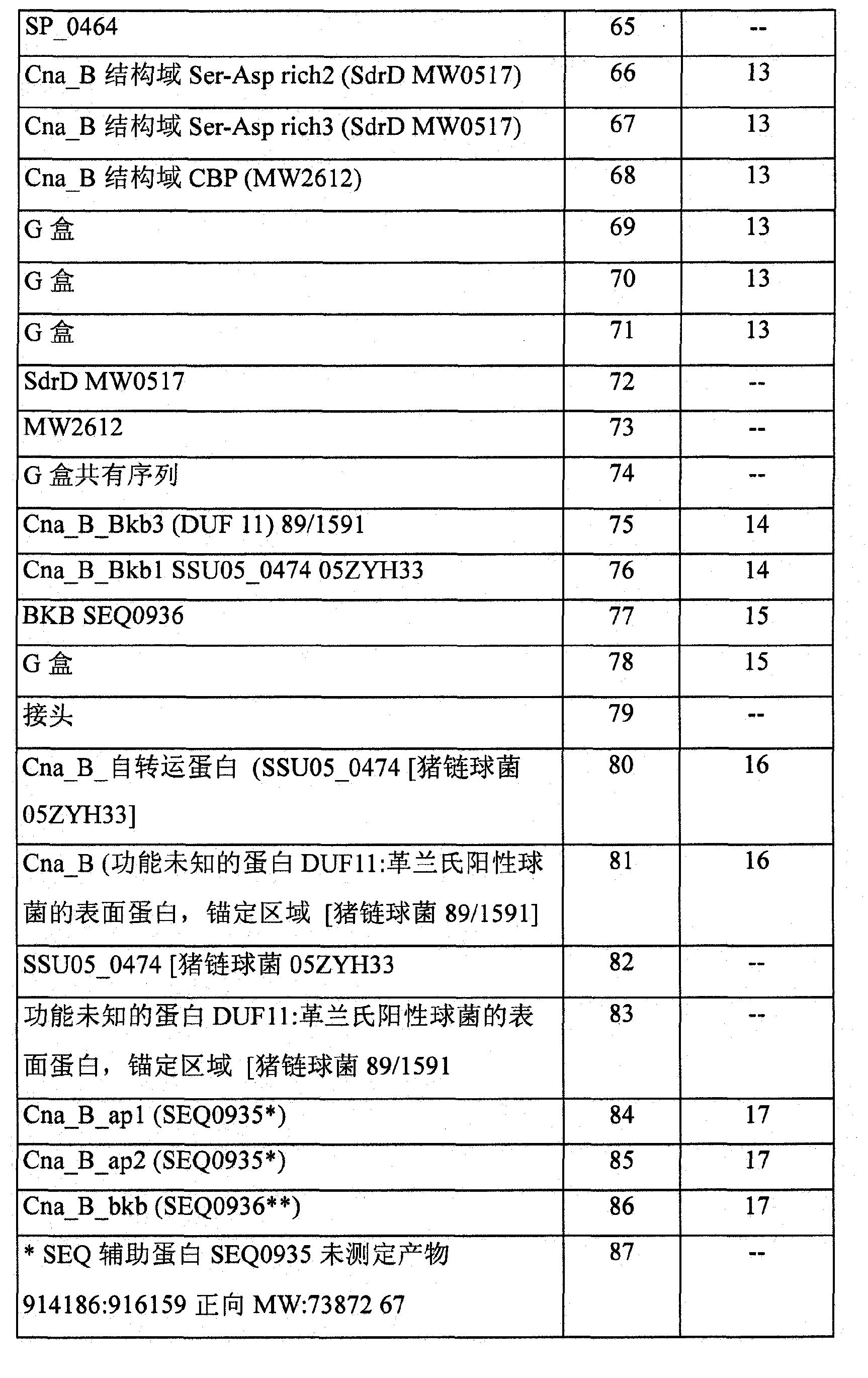 Figure CN102481349BD00971