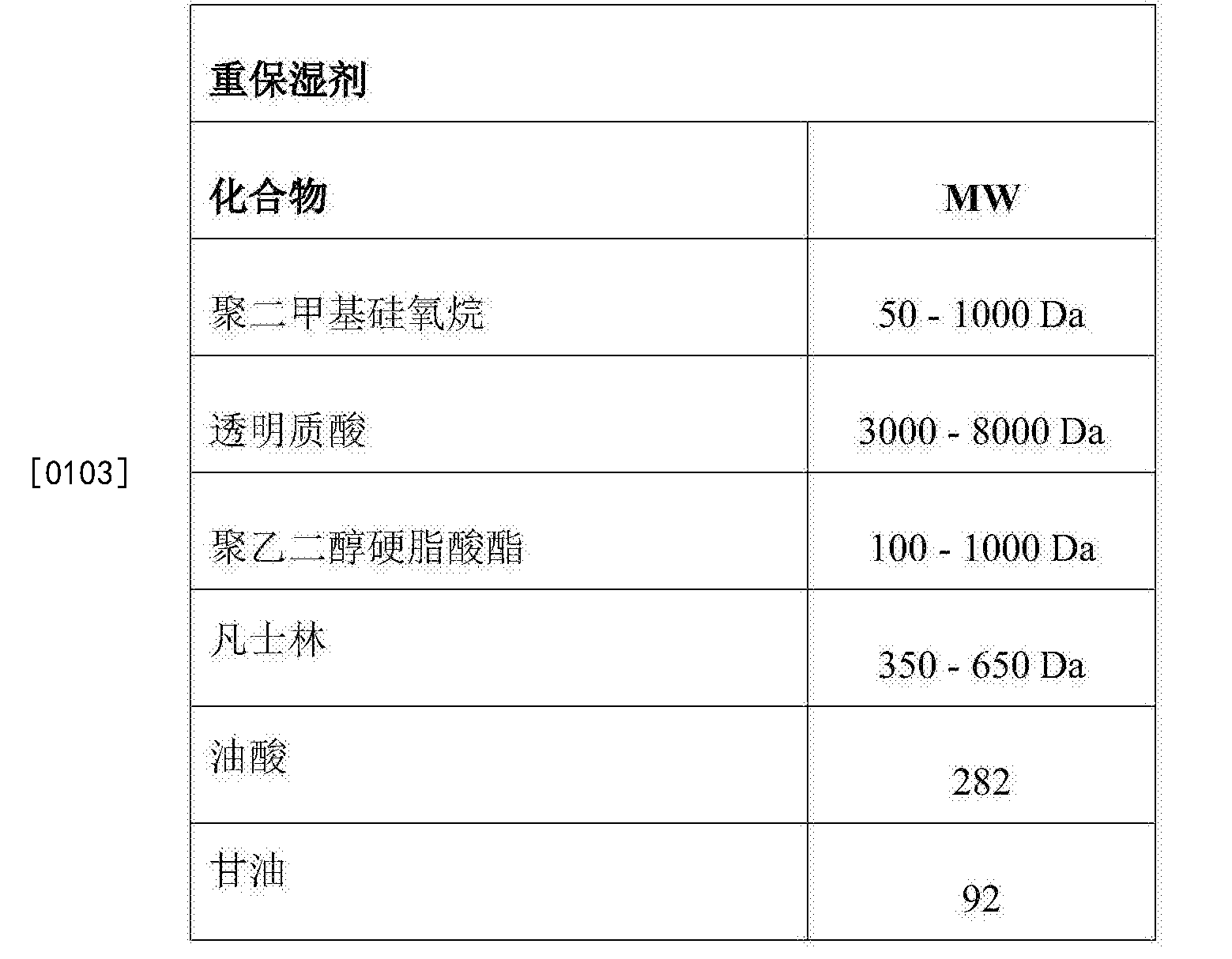 Figure CN105658200AD00172