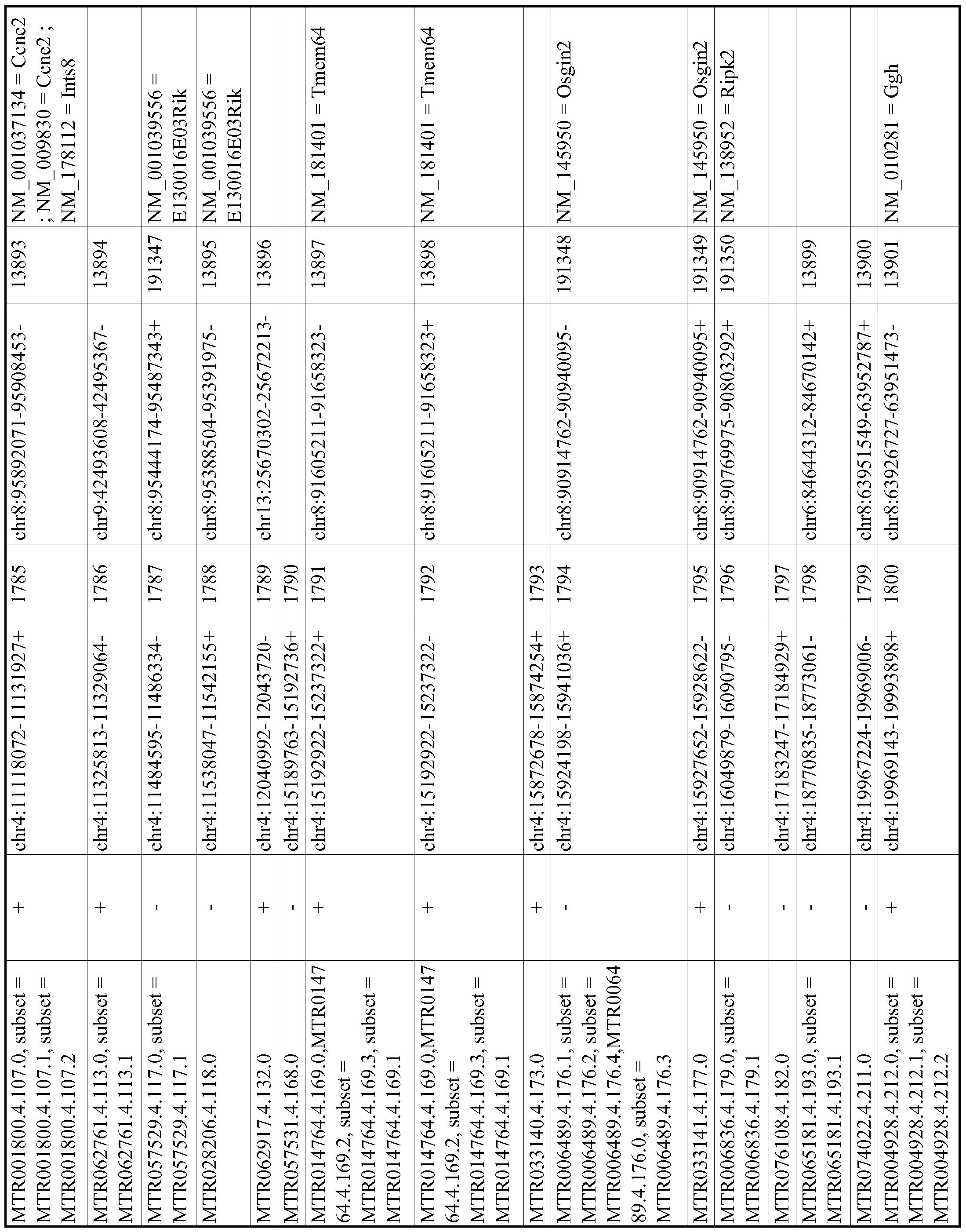 Figure imgf000438_0001