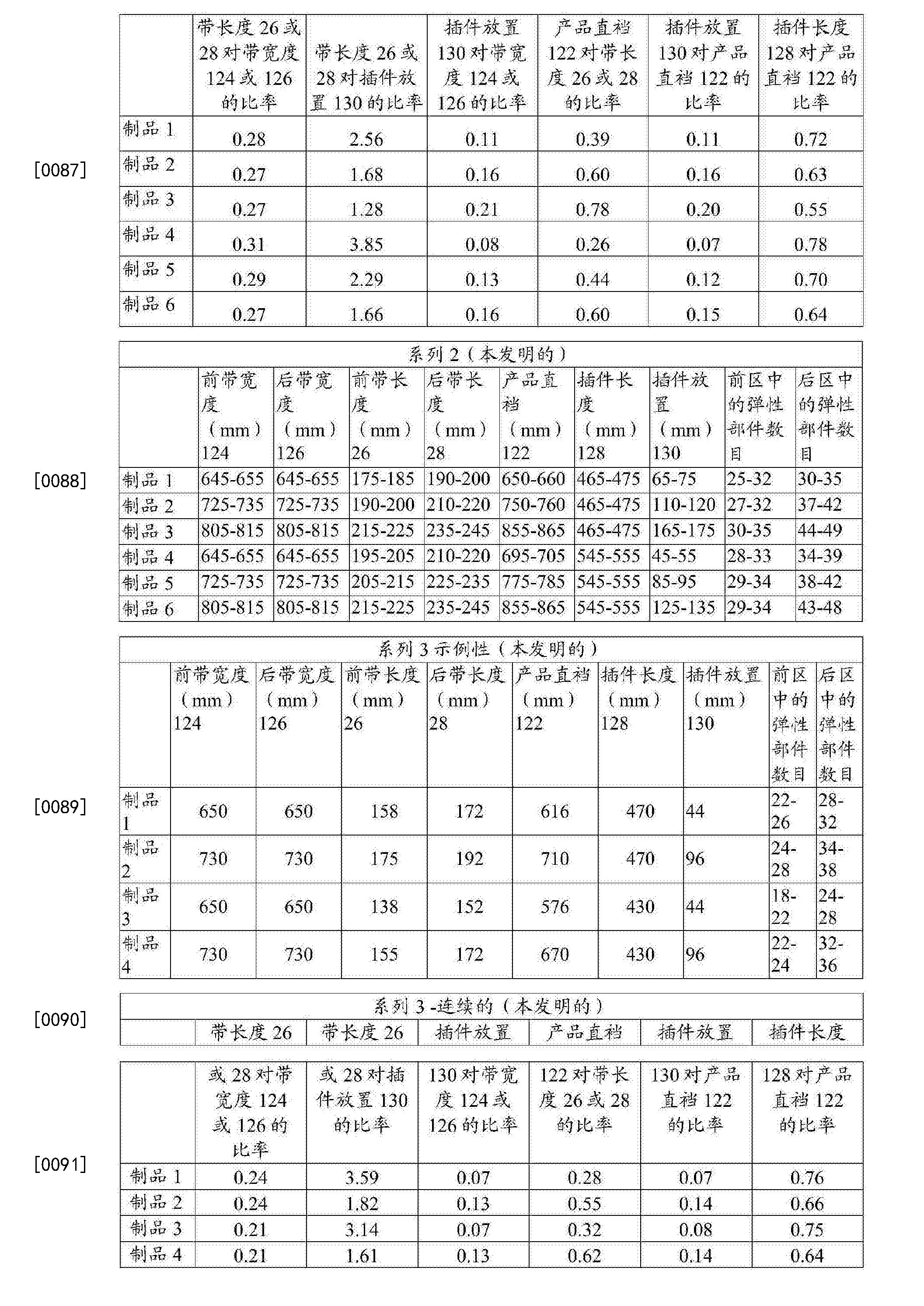 Figure CN107072842AD00141