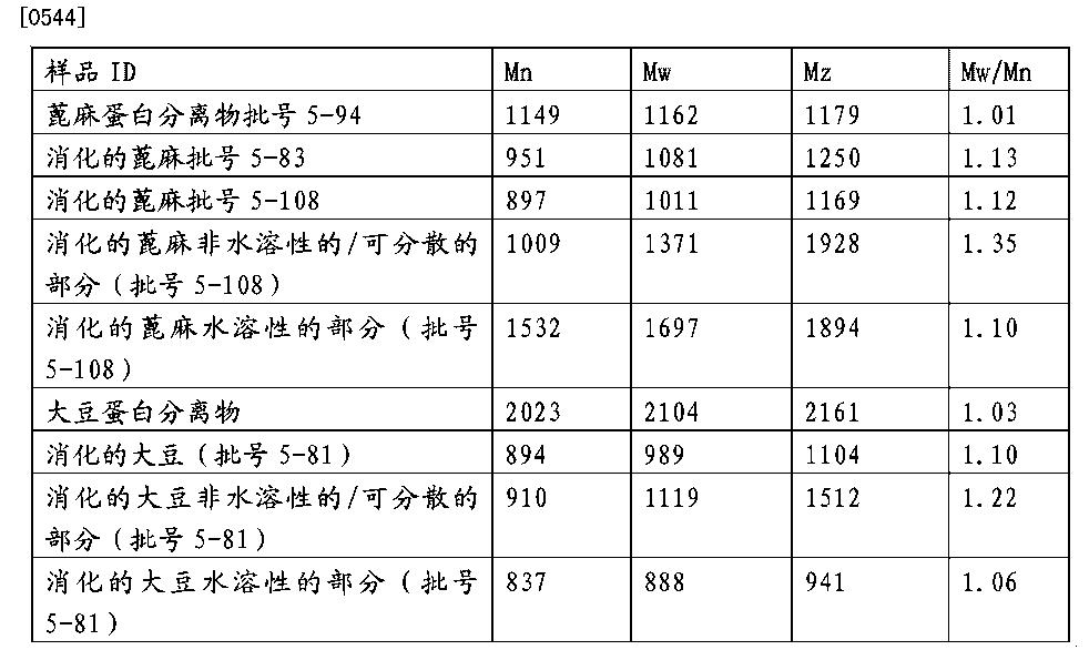 Figure CN102439056BD00981
