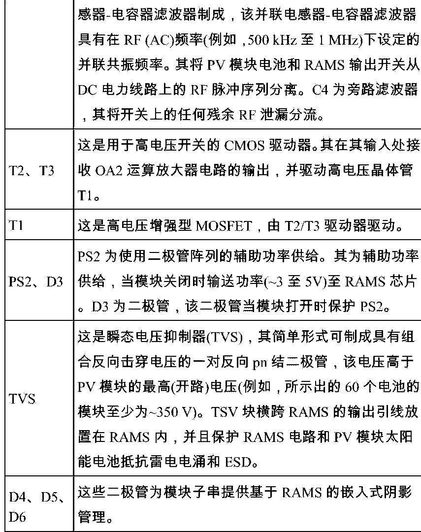 Figure CN105308856AD00161