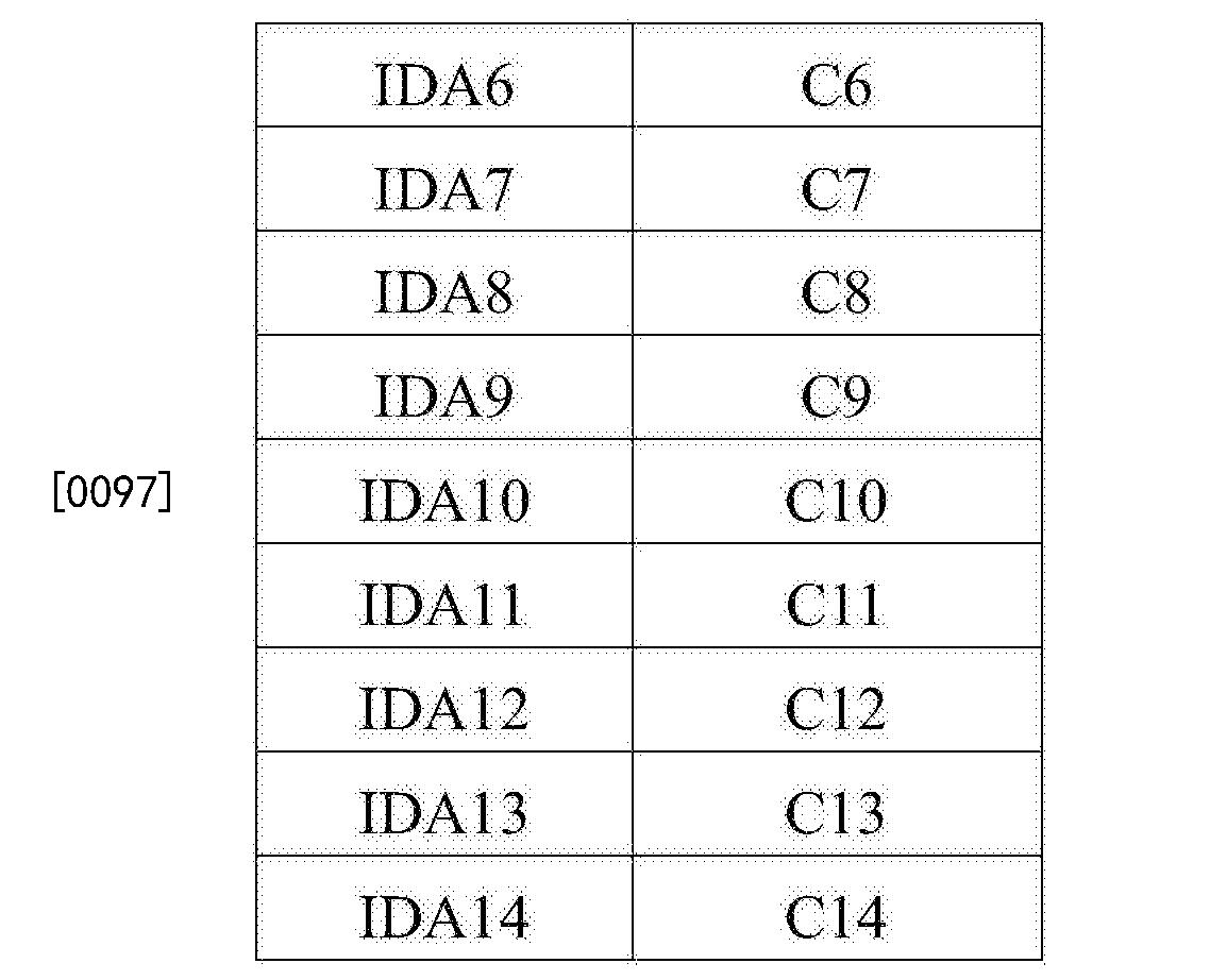 Figure CN106664710AD00101