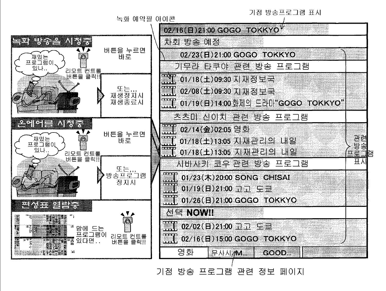 Figure R1020057001014