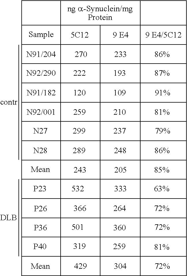 Figure US07674599-20100309-C00002