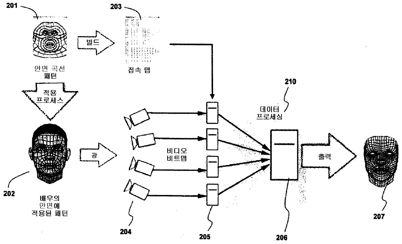 Figure R1020077008614