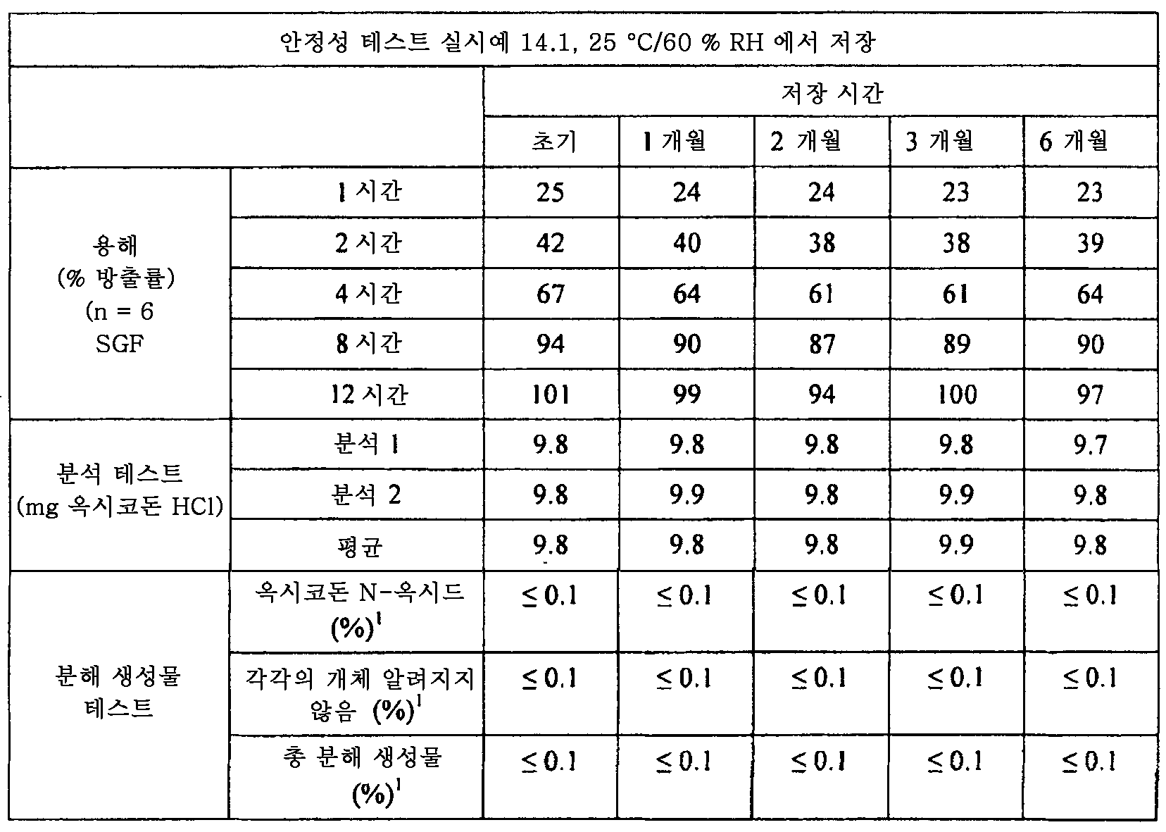Figure pat00055