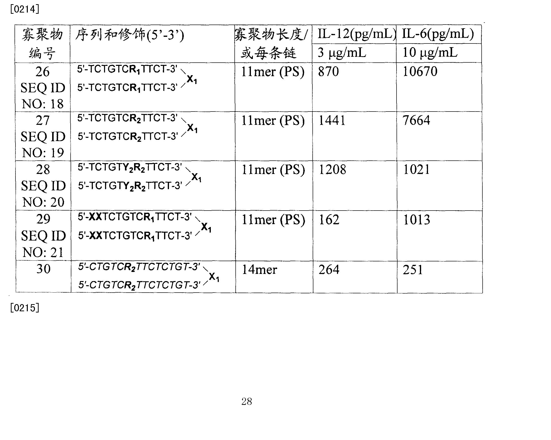 Figure CN101094594BD00282