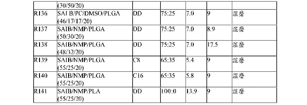 Figure CN105163719AD00741