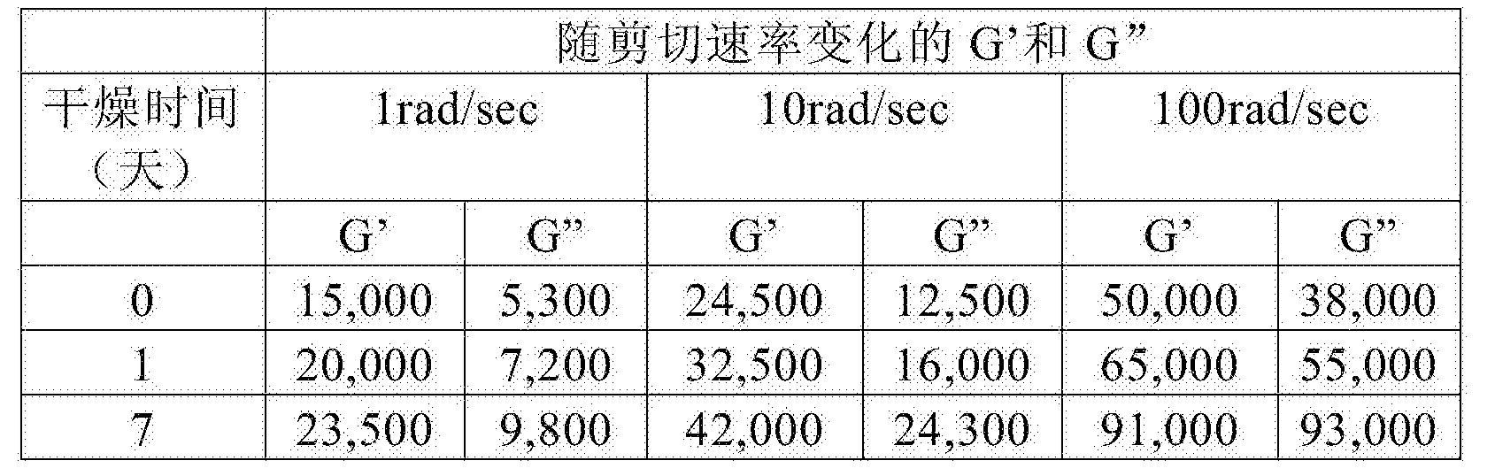 Figure CN107106723AD00183