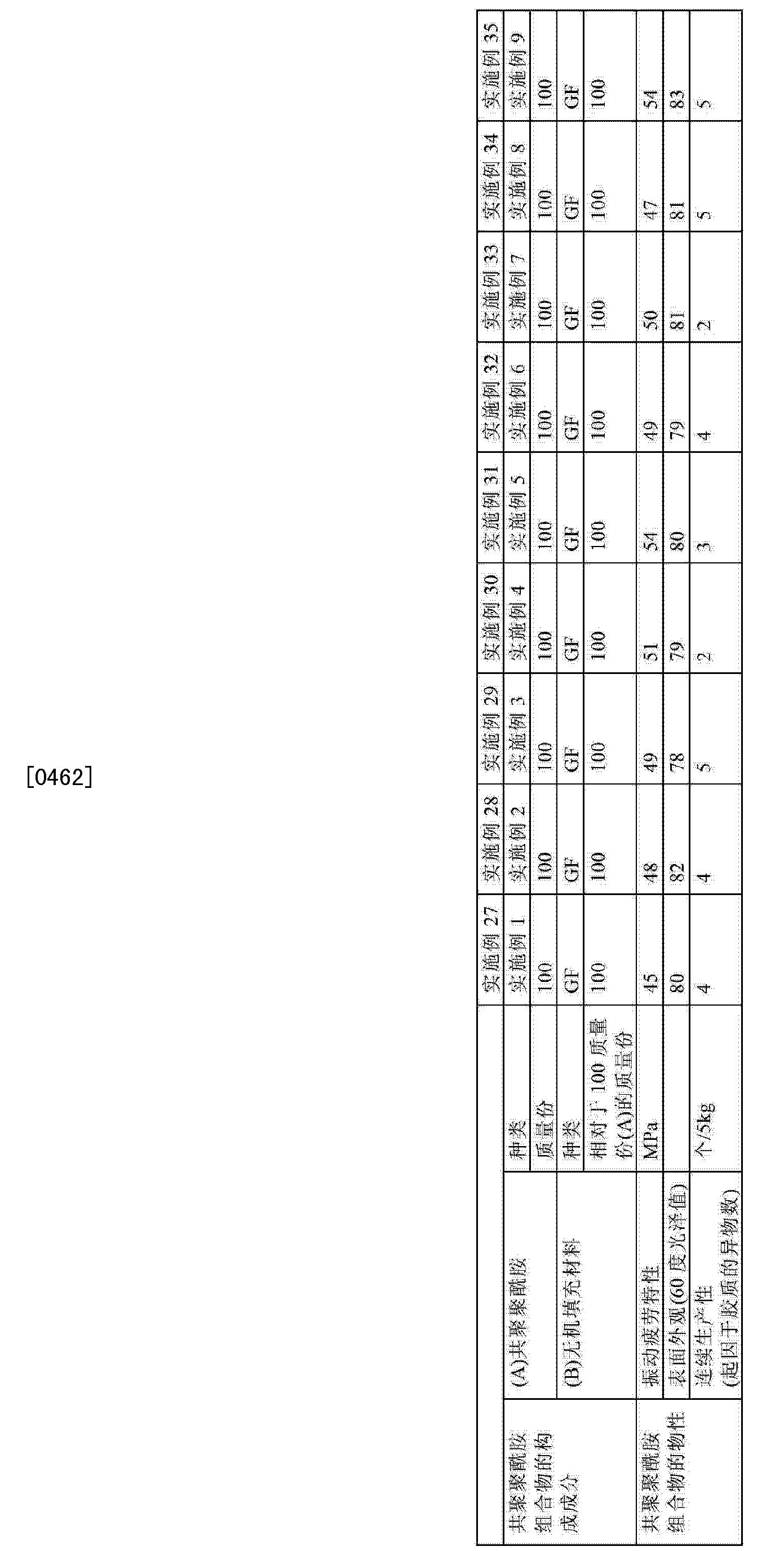 Figure CN103314034BD00431